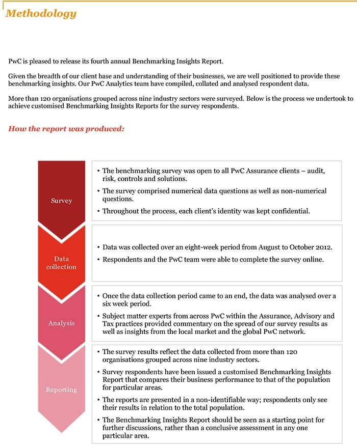 pwc report Insights where we share all our thoughts, ideas and views  regular pwc report covering outlook for economic growth at the national, sectoral and regional level .
