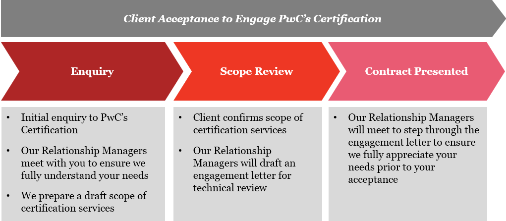 scope of services letter